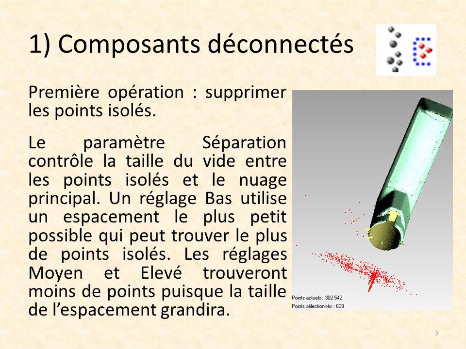 1) Composants déconnectés