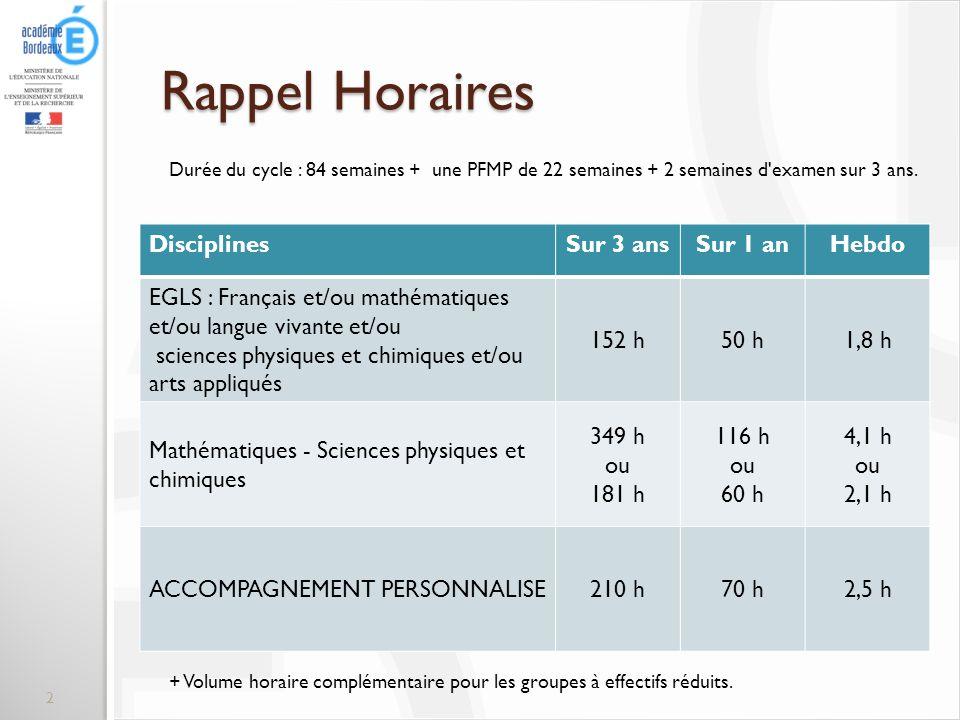 Rappel Horaires Disciplines Sur 3 ans Sur 1 an Hebdo