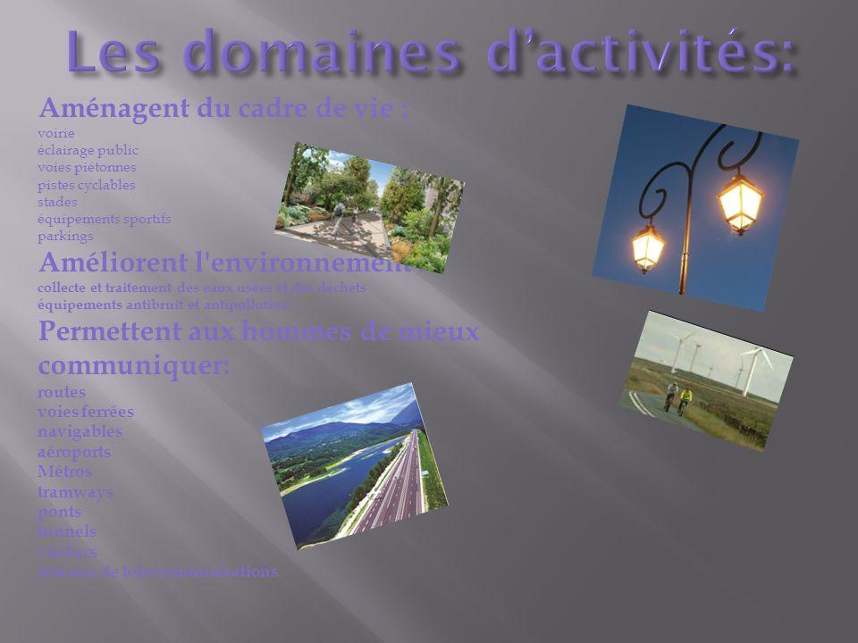 Les domaines d'activités: