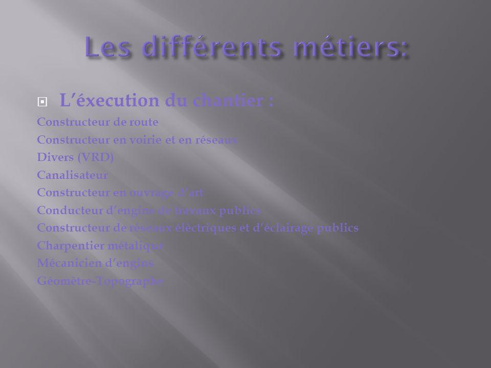 Les différents métiers: