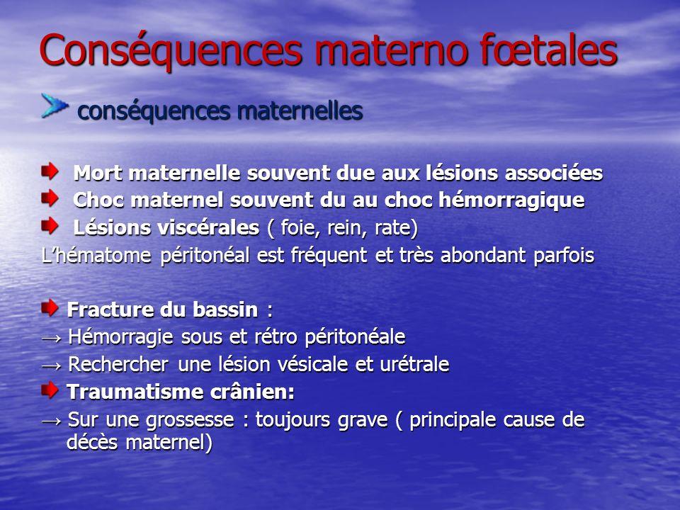 Conséquences materno fœtales