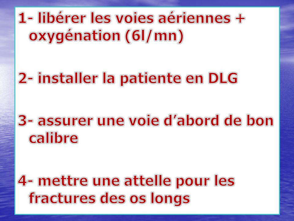 1- libérer les voies aériennes + oxygénation (6l/mn) 2- installer la patiente en DLG 3- assurer une voie d'abord de bon calibre 4- mettre une attelle pour les fractures des os longs