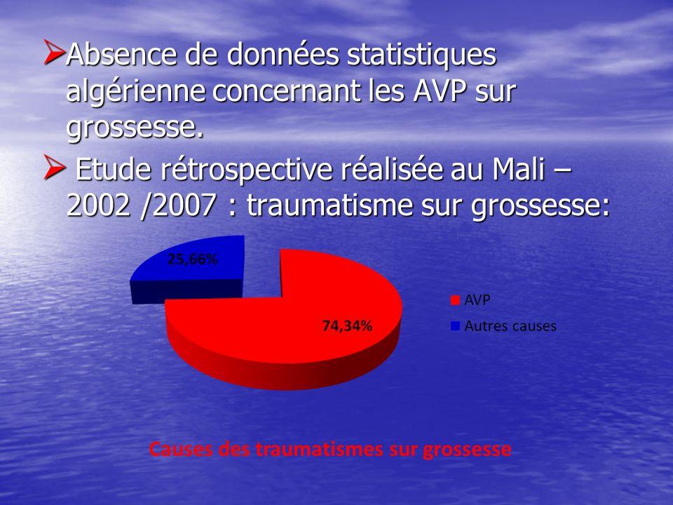 Absence de données statistiques algérienne concernant les AVP sur grossesse.