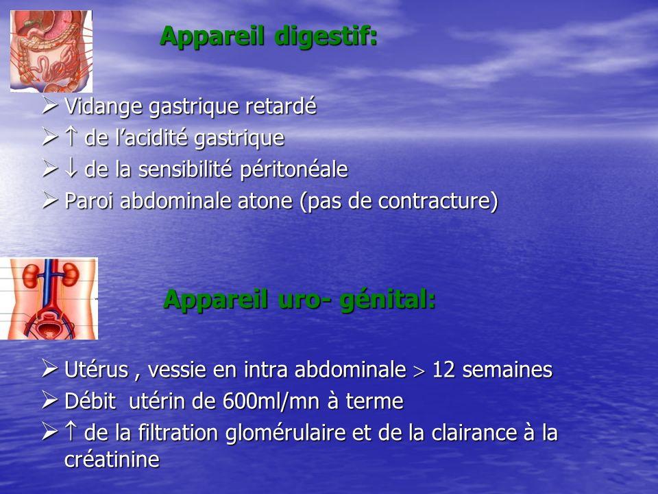 Appareil digestif: Vidange gastrique retardé  de l'acidité gastrique