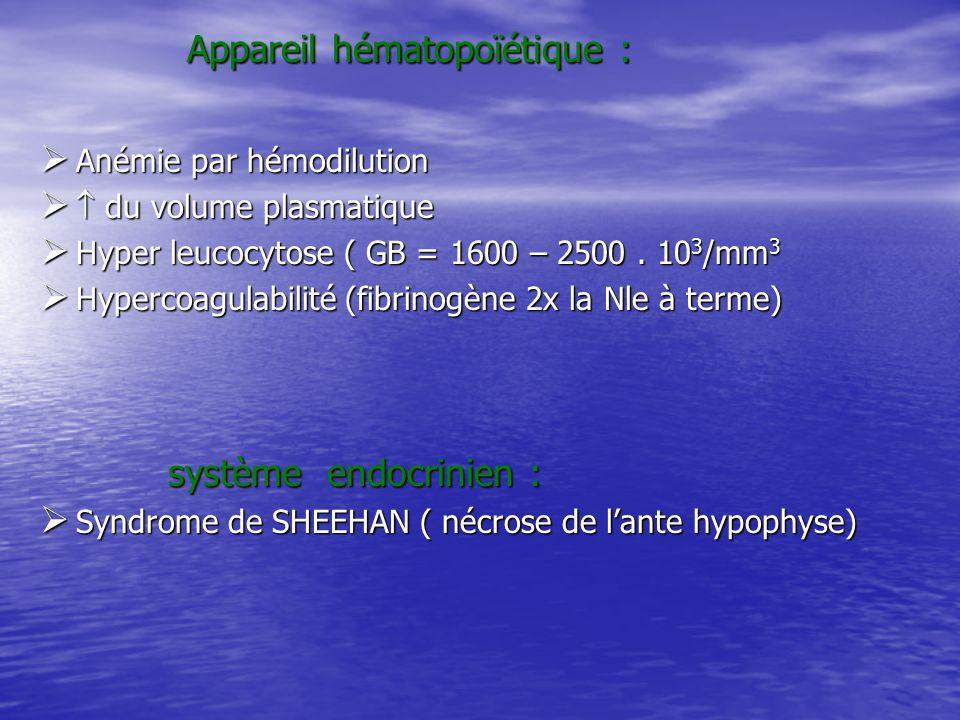 Appareil hématopoïétique :