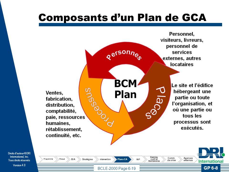 Rédiger les Plans de GCA