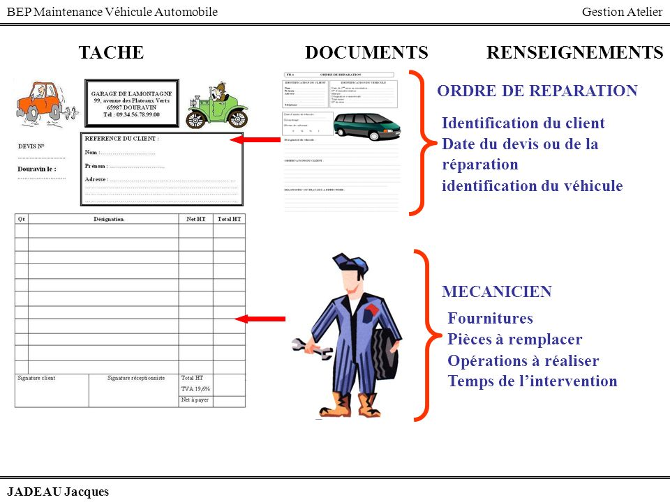 Client Mystere Garage Automobile Of La Gestion Atelier Ppt Video Online T L Charger