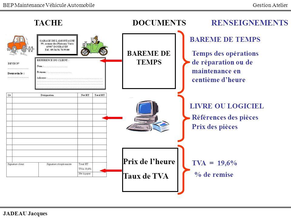 TACHE DOCUMENTS RENSEIGNEMENTS Prix de l'heure Taux de TVA