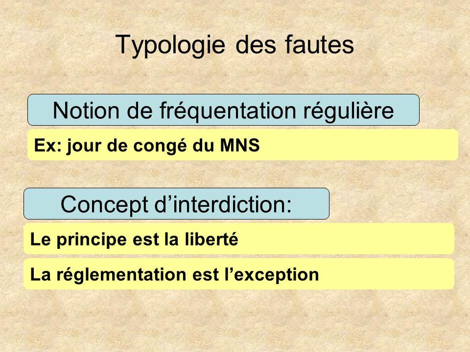 Typologie des fautes Notion de fréquentation régulière