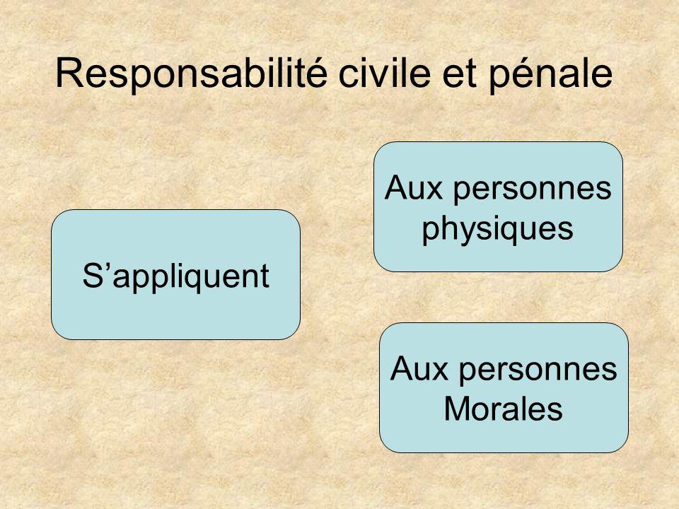Responsabilité civile et pénale