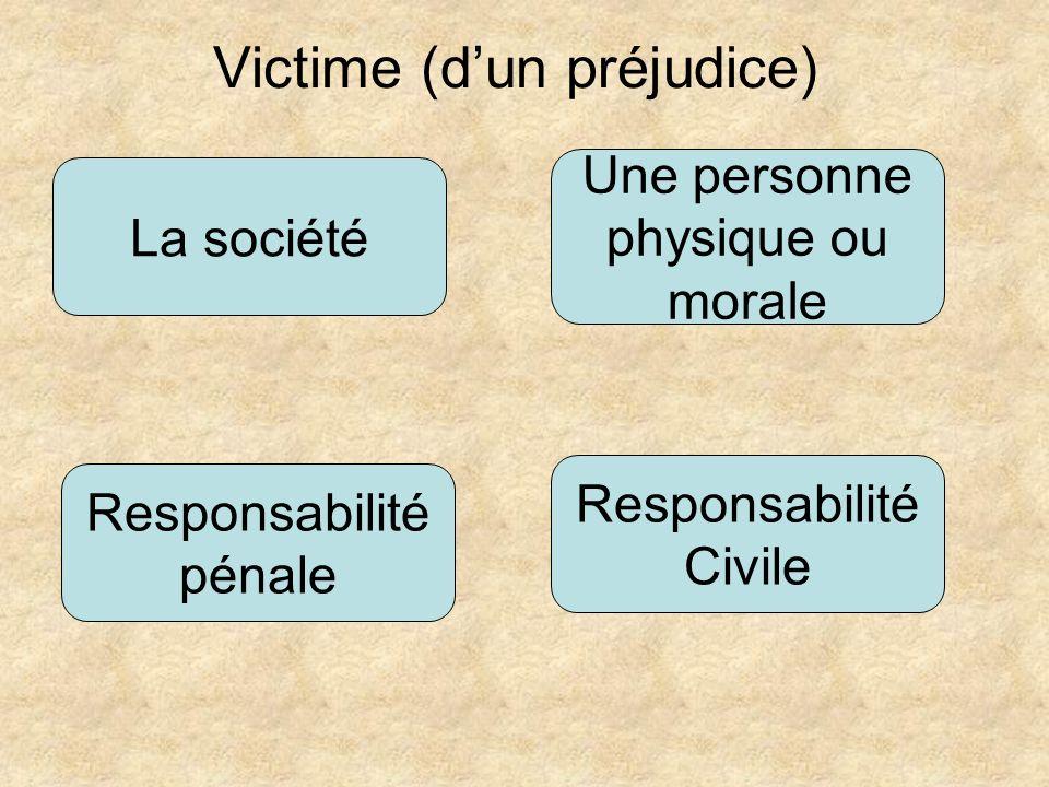 Victime (d'un préjudice)