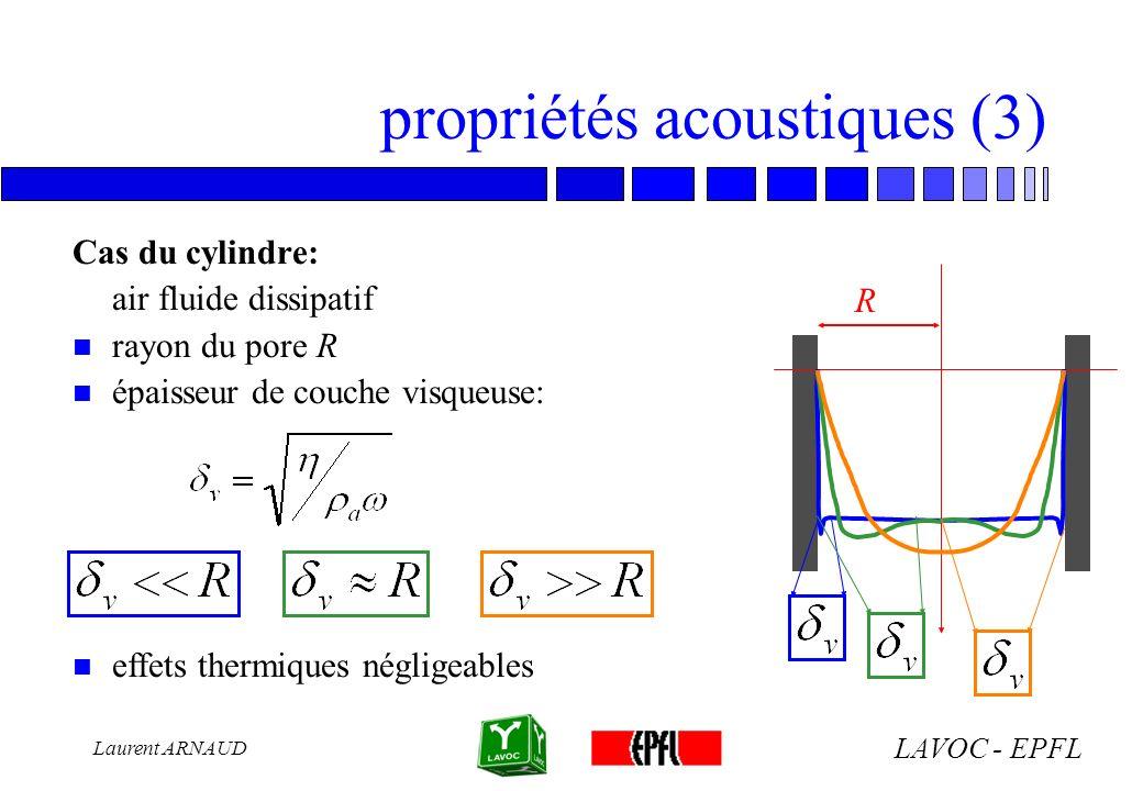 propriétés acoustiques (3)