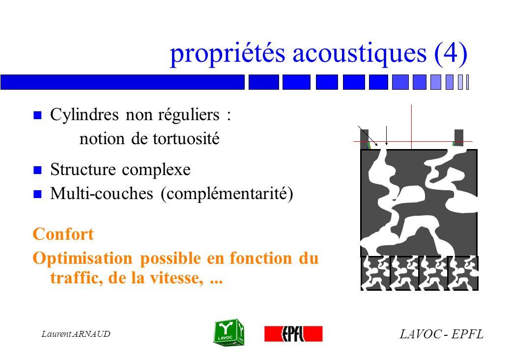 propriétés acoustiques (4)