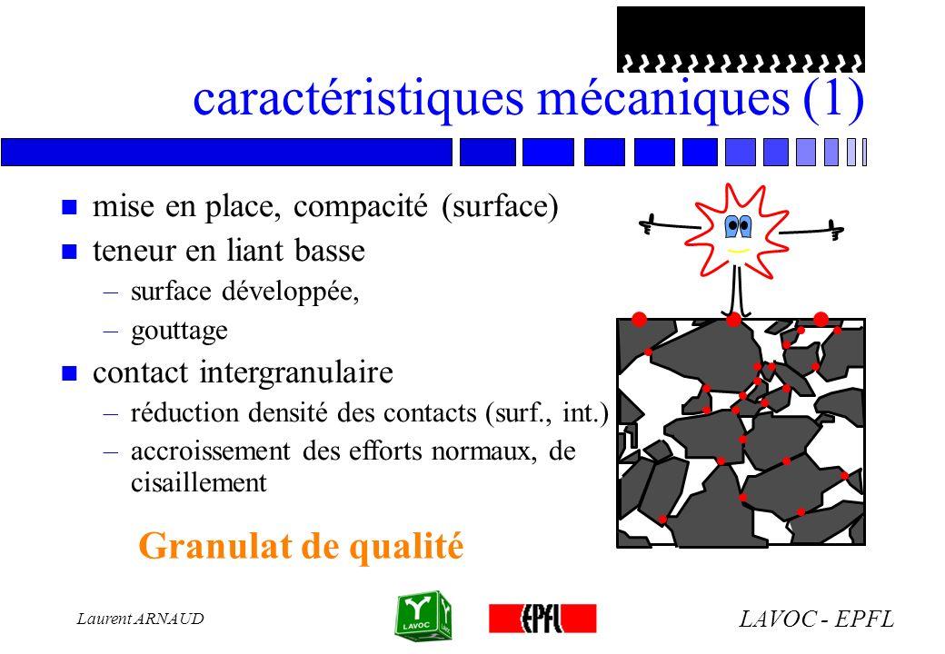 caractéristiques mécaniques (1)