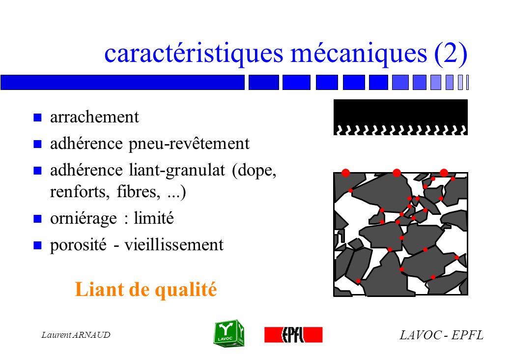 caractéristiques mécaniques (2)