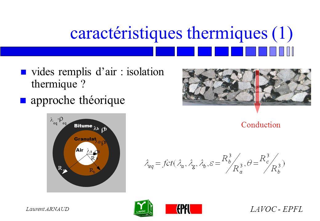 caractéristiques thermiques (1)