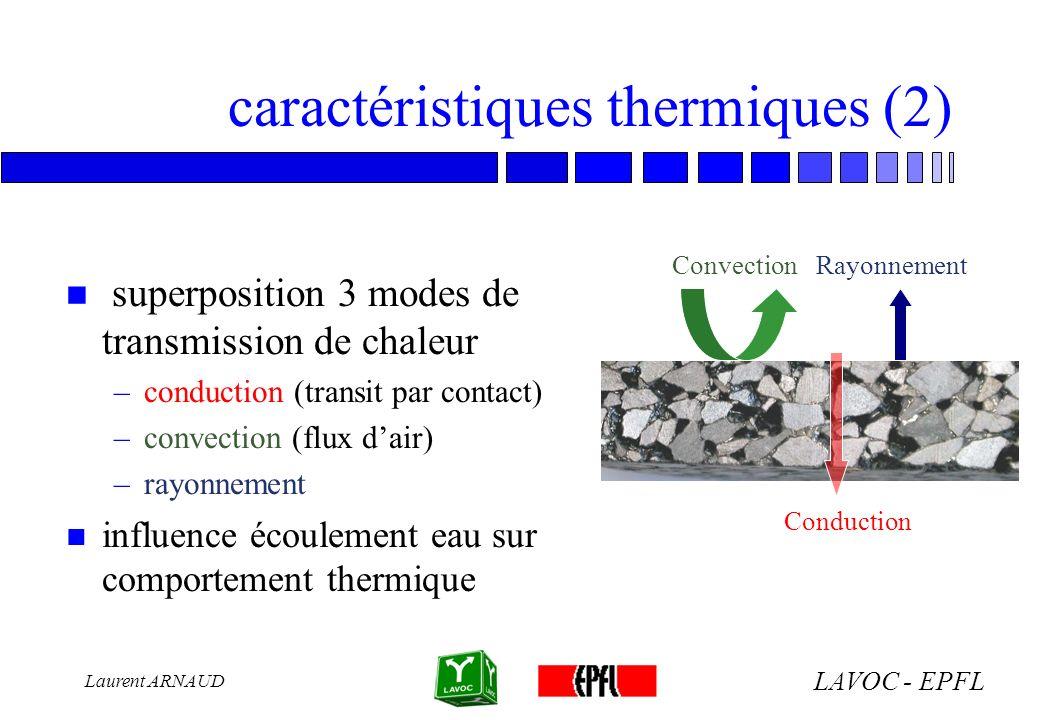 caractéristiques thermiques (2)