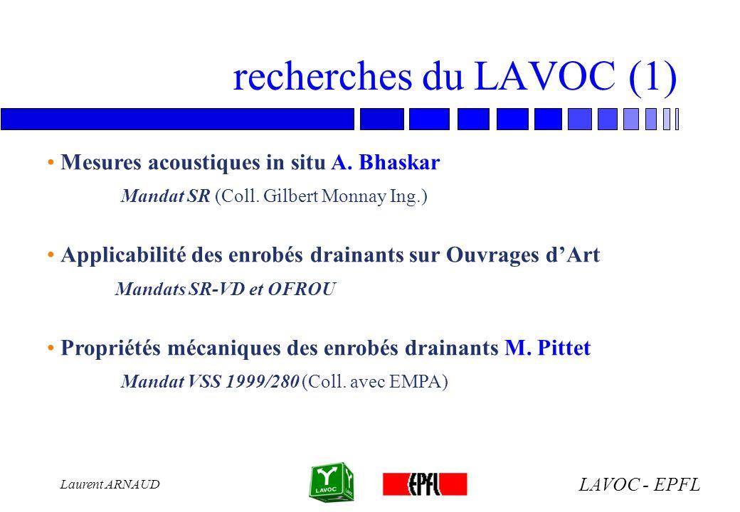 recherches du LAVOC (1) • Mesures acoustiques in situ A. Bhaskar