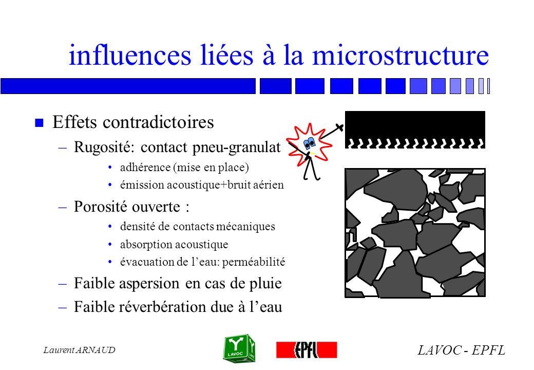 influences liées à la microstructure
