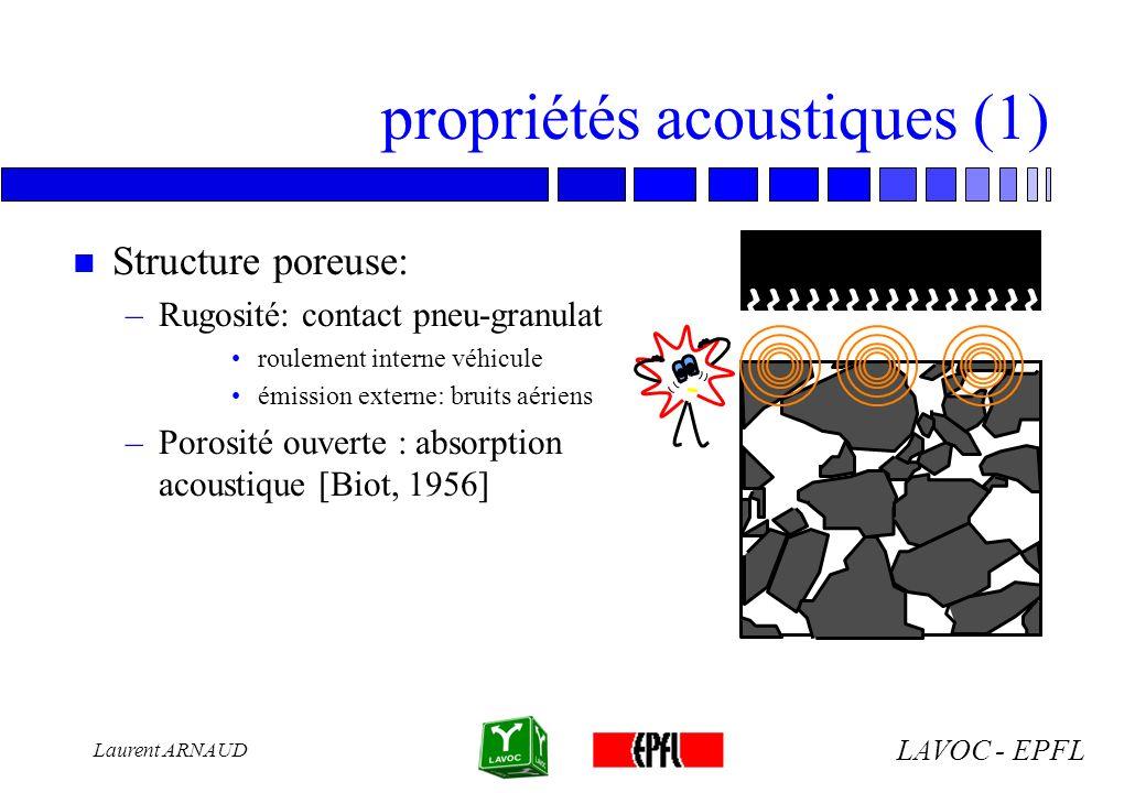 propriétés acoustiques (1)