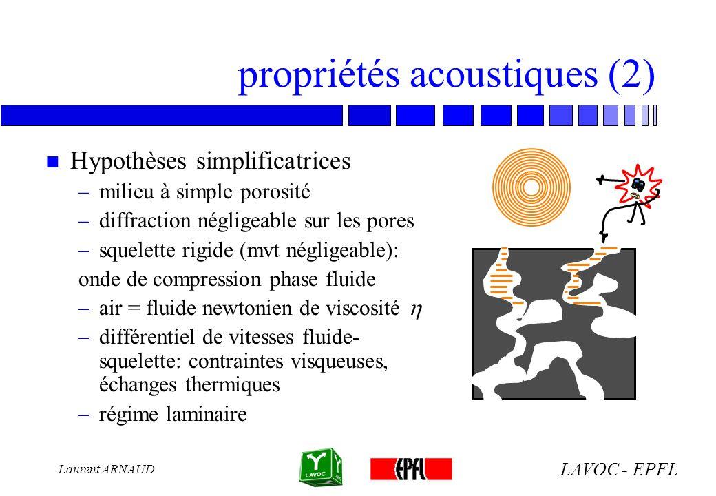 propriétés acoustiques (2)