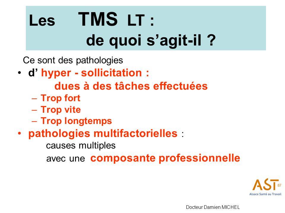 Les TMS LT : de quoi s'agit-il d' hyper - sollicitation :
