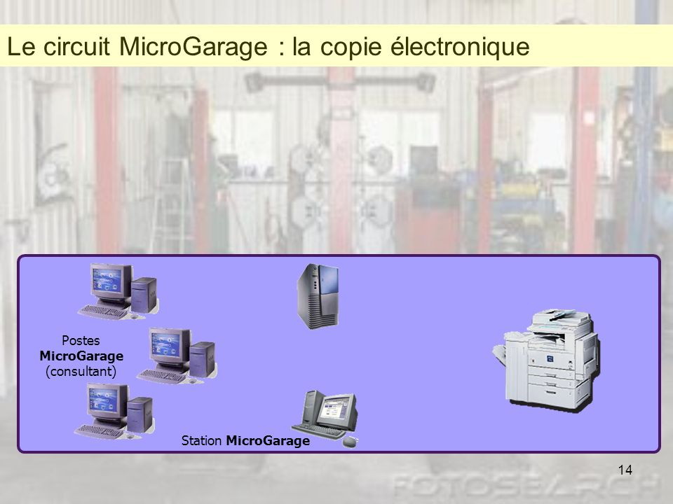 Le circuit MicroGarage : la copie électronique