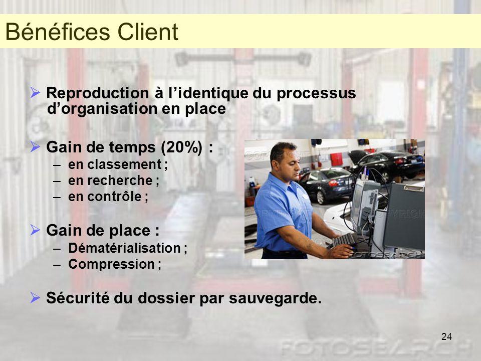 Bénéfices client Bénéfices Client.  Reproduction à l'identique du processus d'organisation en place.