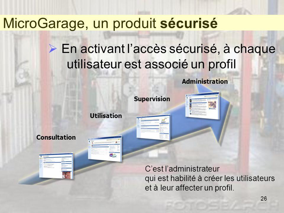 MicroGarage, un produit sécurisé