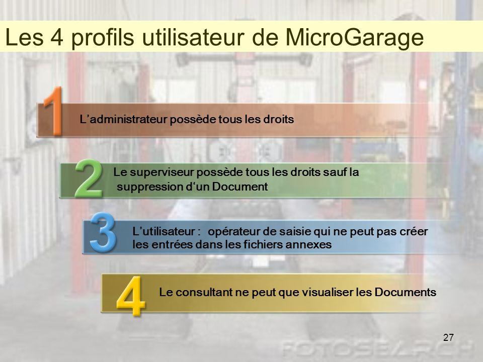 Les 4 profils utilisateur de MicroGarage
