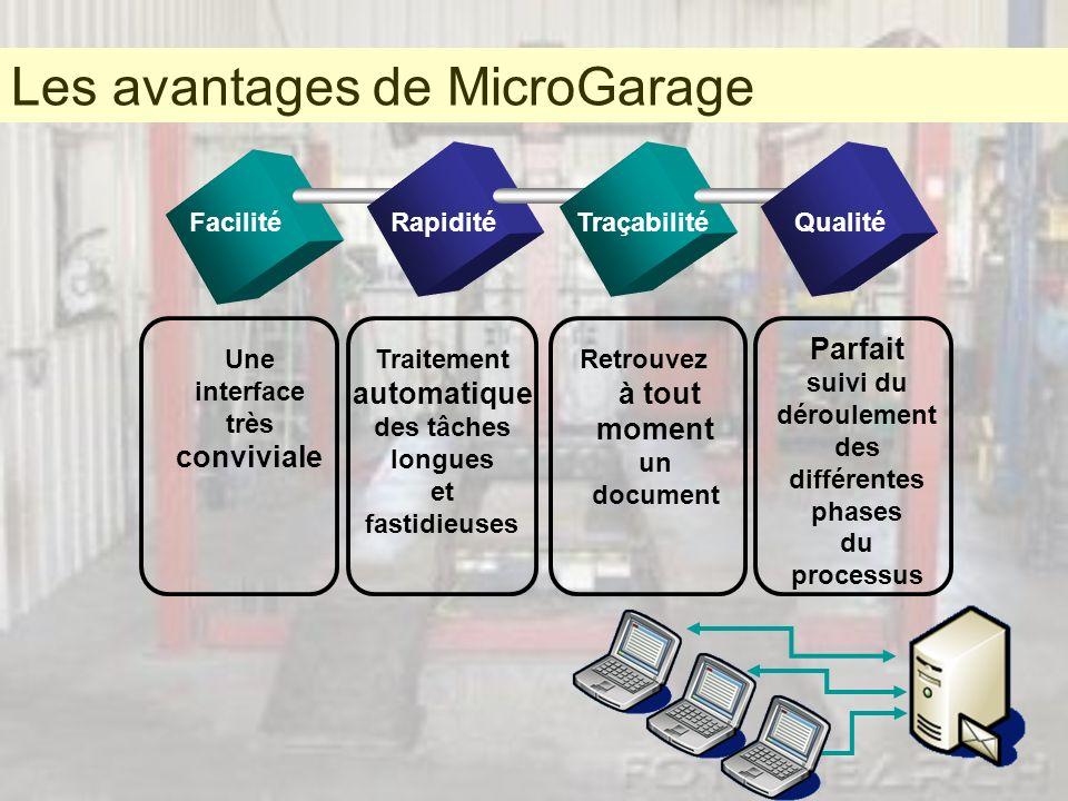 Les avantages de MicroGarage