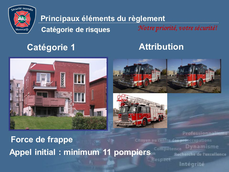 Principaux éléments du règlement