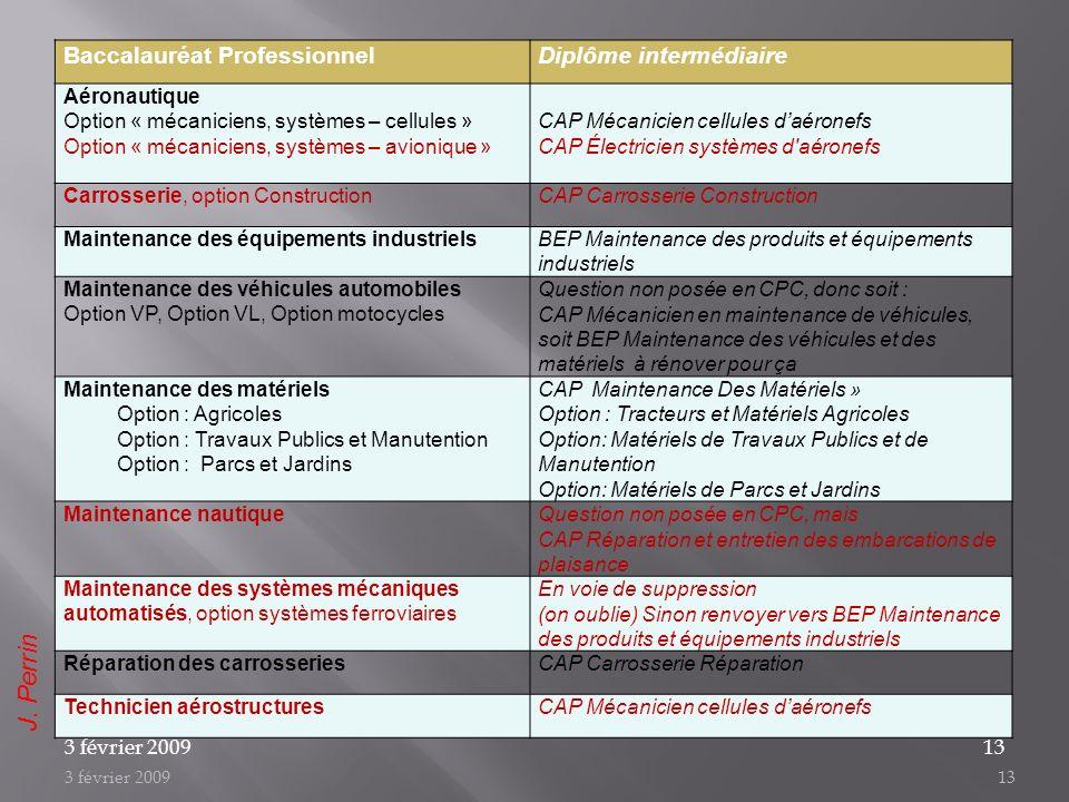 J. Perrin Baccalauréat Professionnel Diplôme intermédiaire
