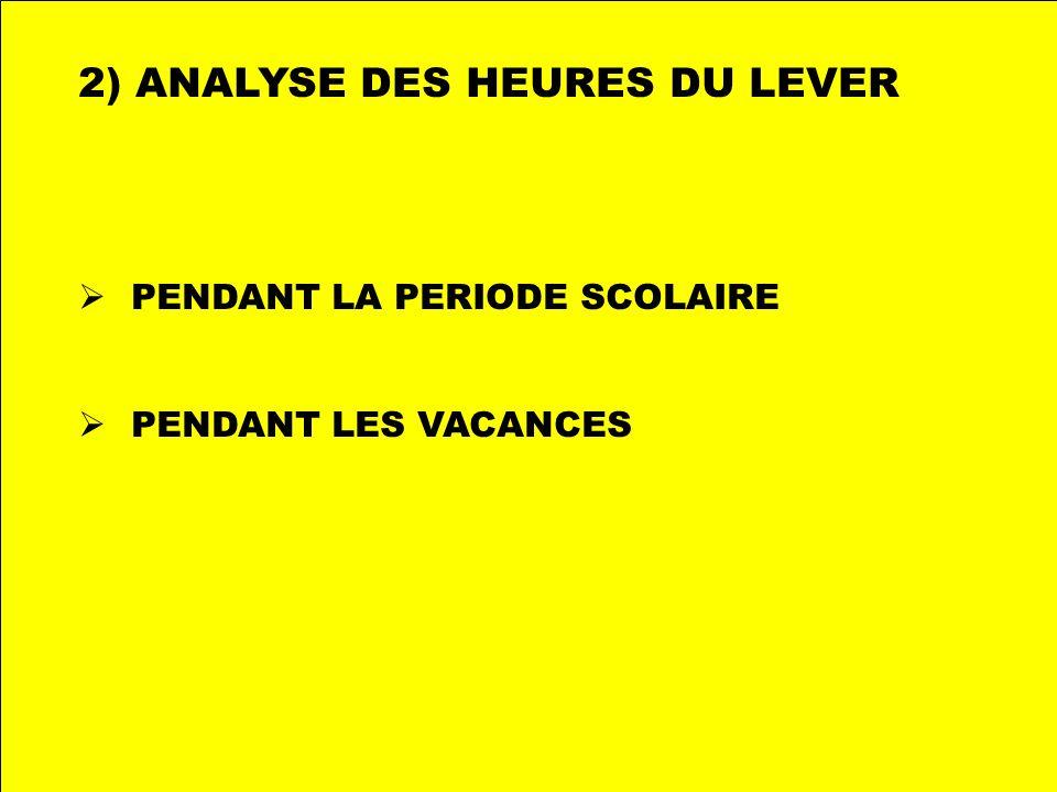 2) ANALYSE DES HEURES DU LEVER