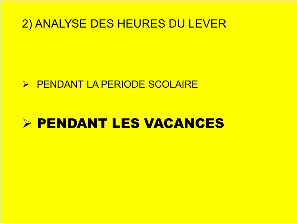 PENDANT LES VACANCES 2) ANALYSE DES HEURES DU LEVER