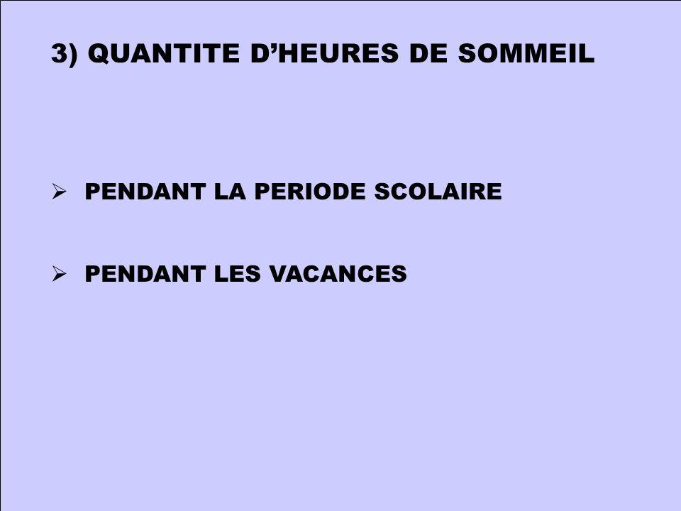 3) QUANTITE D'HEURES DE SOMMEIL