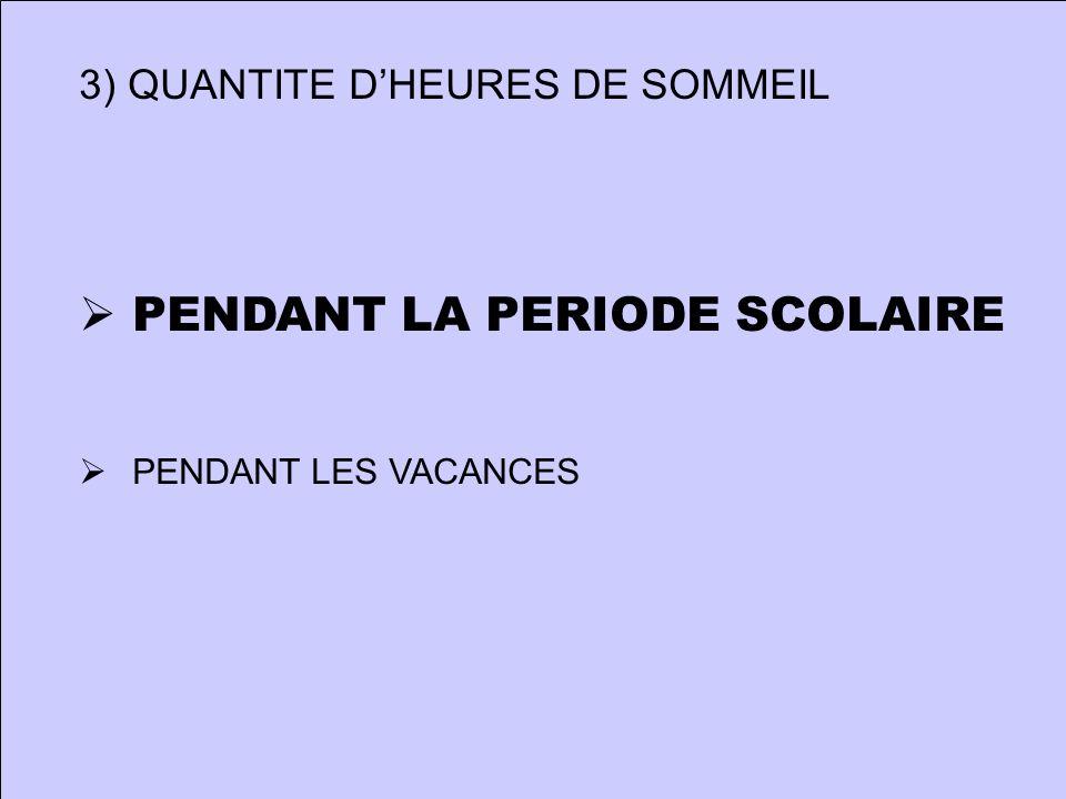 PENDANT LA PERIODE SCOLAIRE