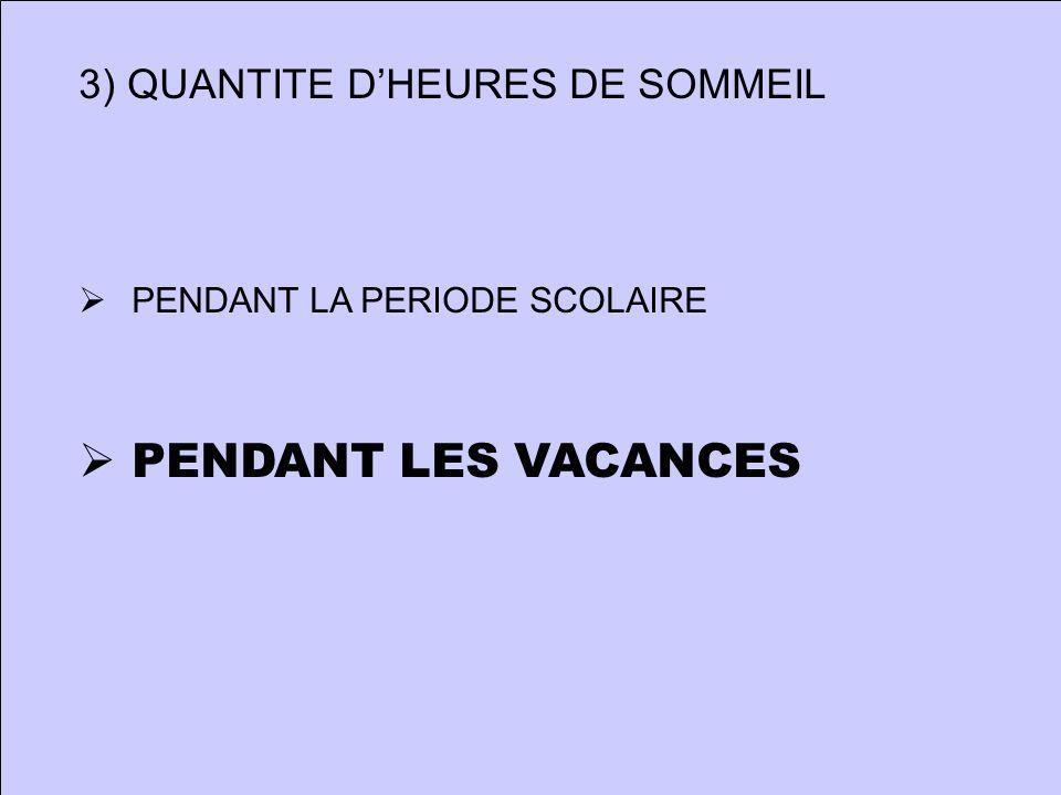 PENDANT LES VACANCES 3) QUANTITE D'HEURES DE SOMMEIL