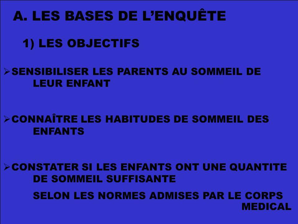 A. LES BASES DE L'ENQUÊTE