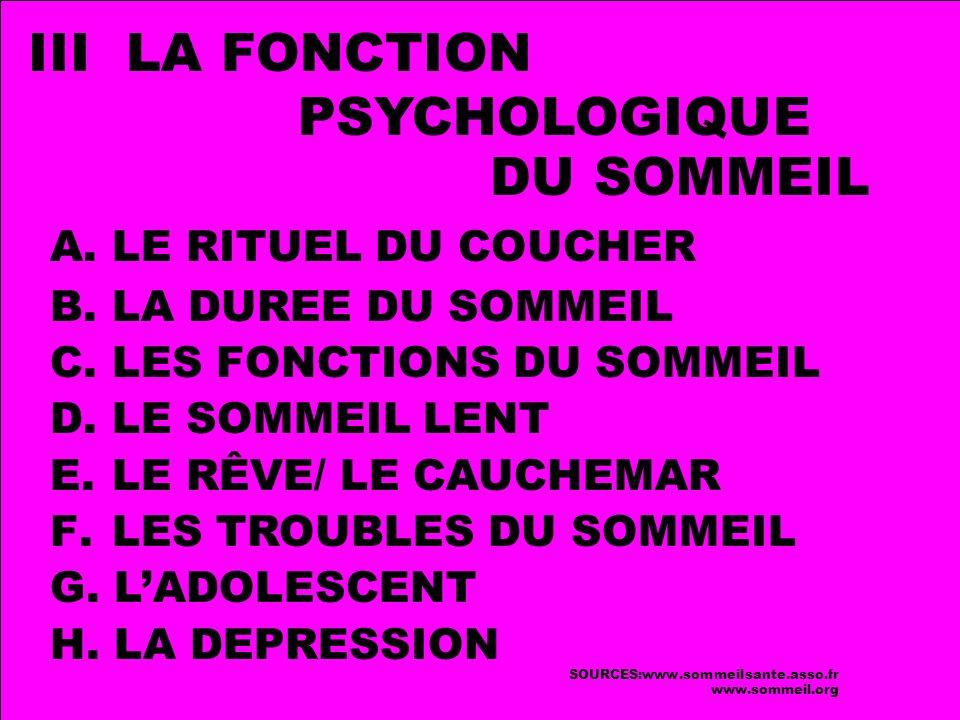 III LA FONCTION PSYCHOLOGIQUE DU SOMMEIL