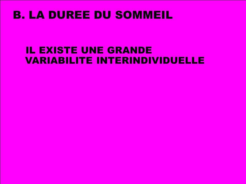 B. LA DUREE DU SOMMEIL IL EXISTE UNE GRANDE VARIABILITE INTERINDIVIDUELLE.