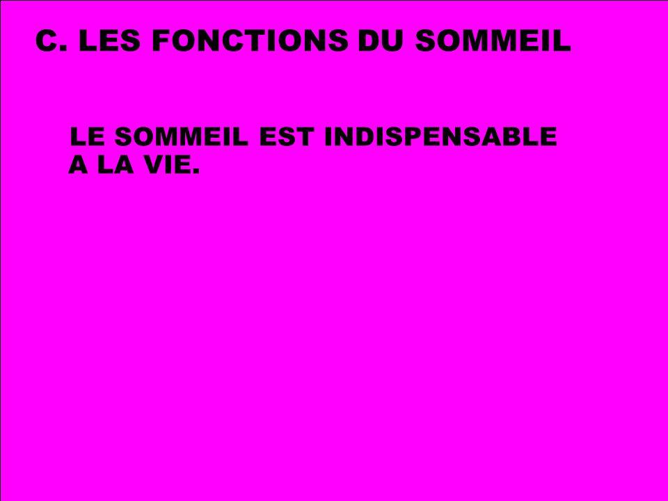 C. LES FONCTIONS DU SOMMEIL