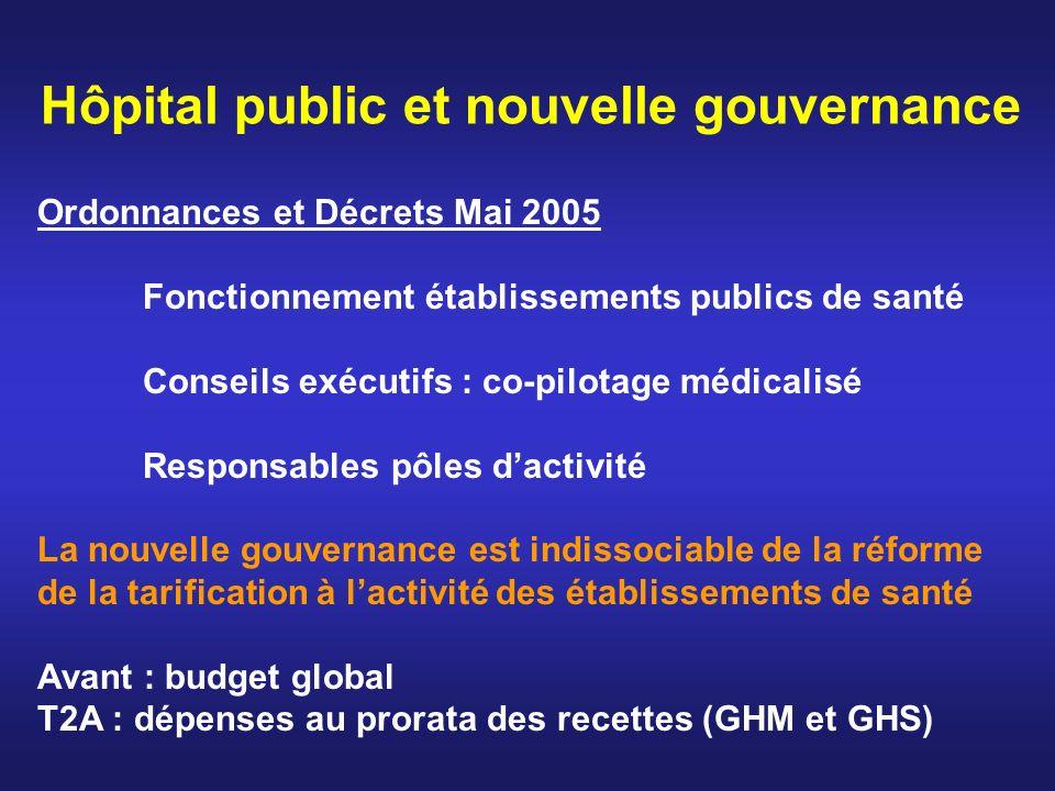 Hôpital public et nouvelle gouvernance