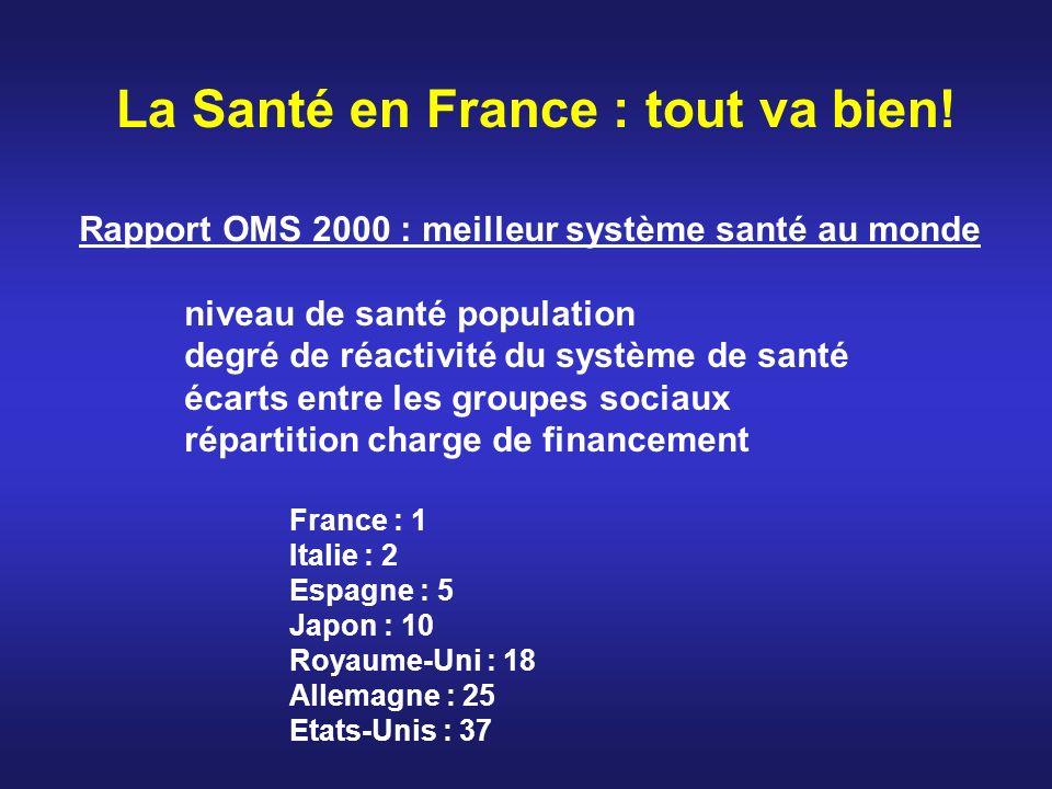 La Santé en France : tout va bien!