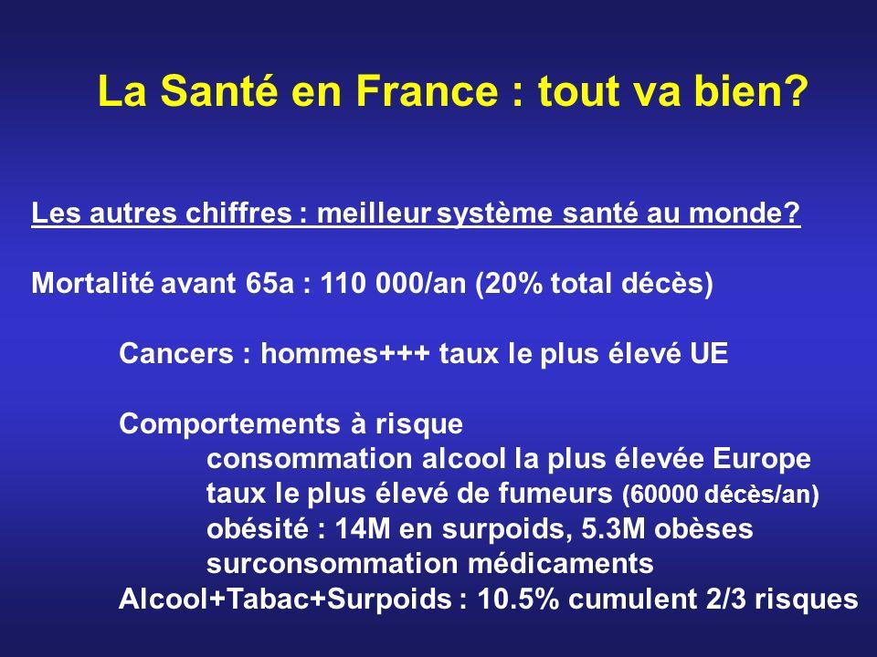 La Santé en France : tout va bien