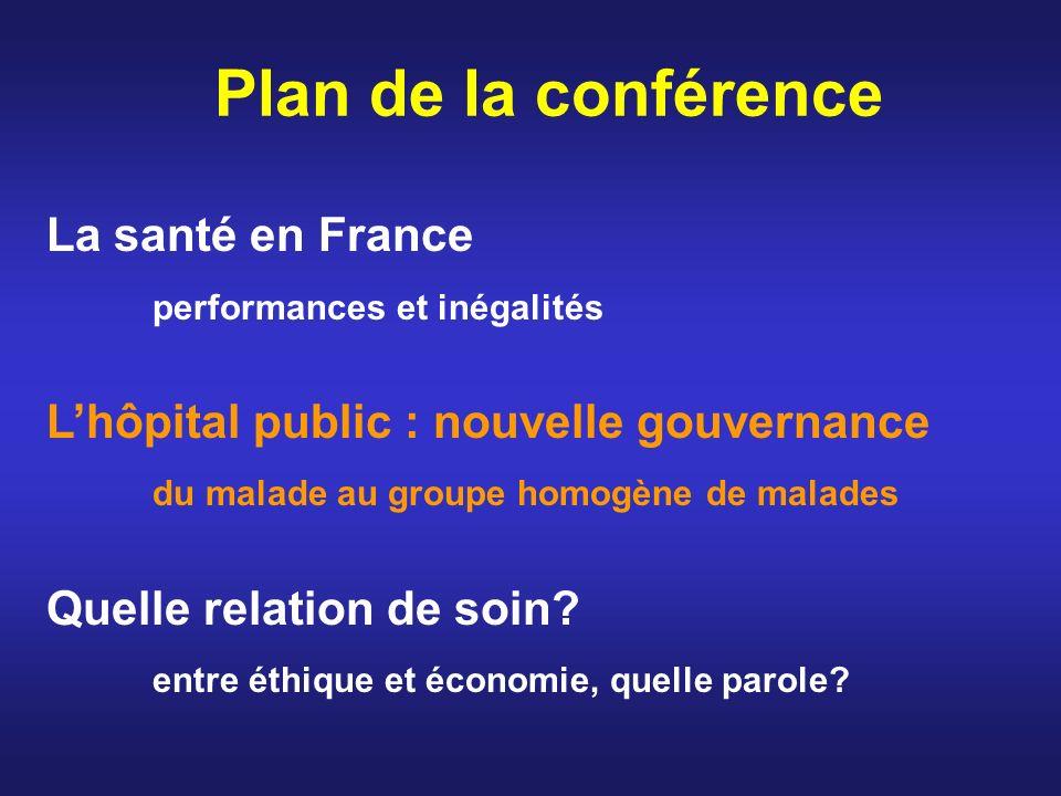 Plan de la conférence La santé en France performances et inégalités