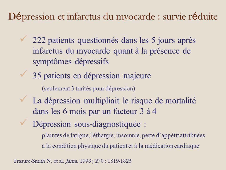 Dépression et infarctus du myocarde : survie réduite