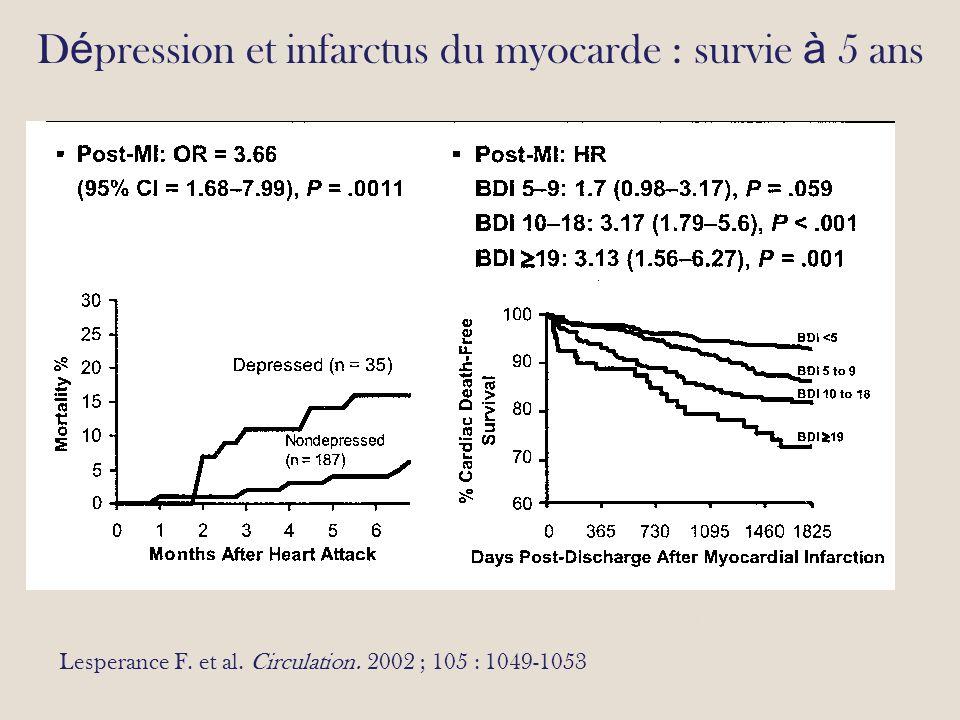Dépression et infarctus du myocarde : survie à 5 ans