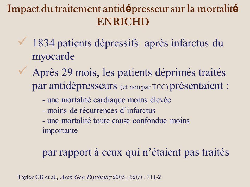 Impact du traitement antidépresseur sur la mortalité ENRICHD