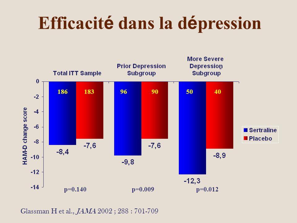 Efficacité dans la dépression
